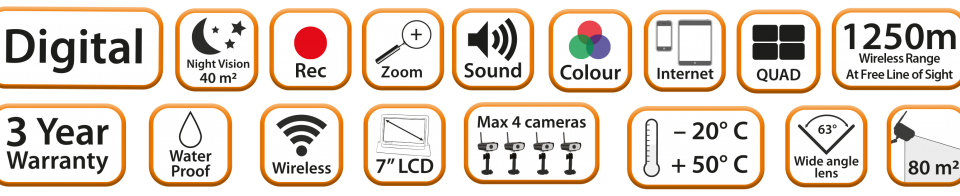 key benefits icons for FarmCam