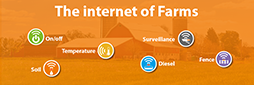 The Internet of Farms